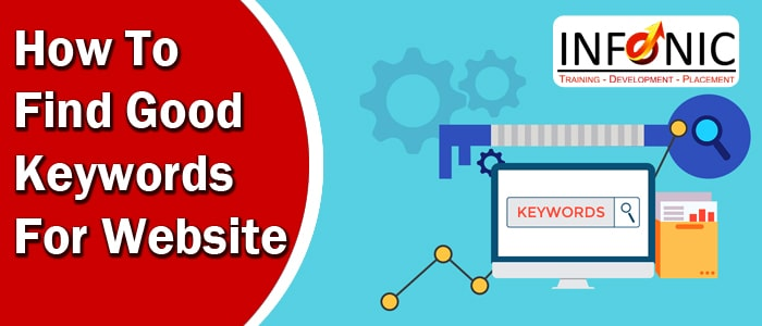 How To Find Good Keywords For Website-min