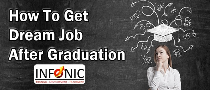 How To Get Dream Job After Graduation-min