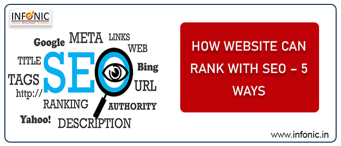 How Website Can Rank With SEO GÇô 5 Ways