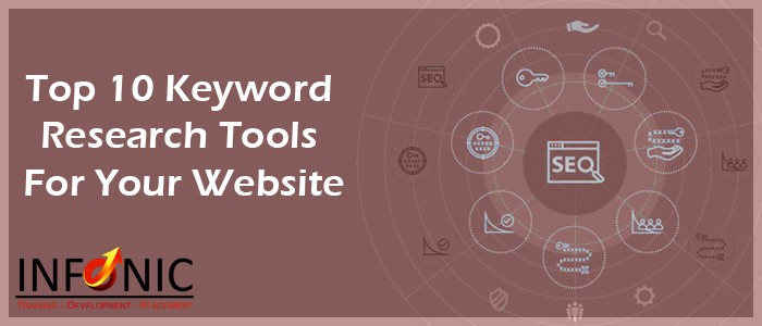 Top 10 Keyword Research Tools For Your Website
