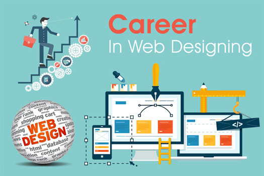 What kind of job opportunities can students get after Website designing Course?