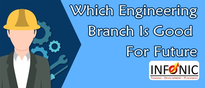 Which Engineering Branch Is Good For Future