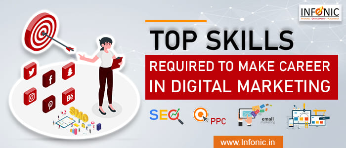 Top Skills Required to Make Career in Digital Marketing