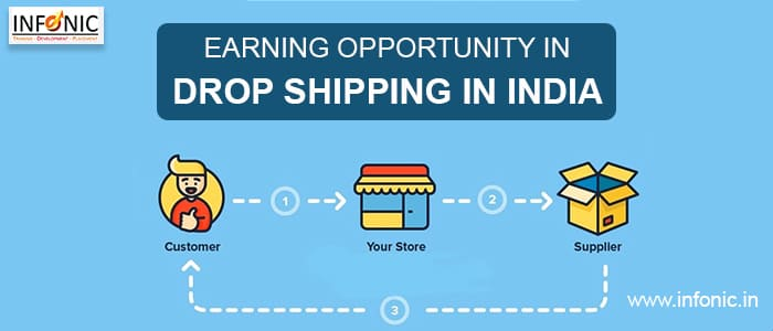 Earning opportunity in drop shipping in India