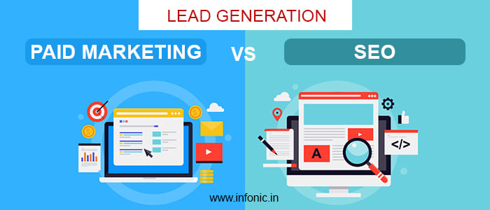 Paid Marketing or SEO Which is Best for Lead Generation