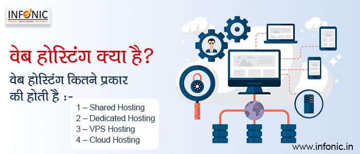 वेब होस्टिंग क्या है? वेब होस्टिंग कितने प्रकार की होती है